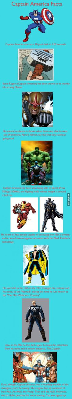 Captain America Facts