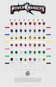 Power Rangers roster so stinking AWESOME Power Rangers Helmet, Power Rangers Samurai, All Power Rangers, Mighty Morphin Power Rangers, Power Rangers Tattoo, Rangers Team, Power Ranger Party, Power Ranger Birthday, Kamen Rider