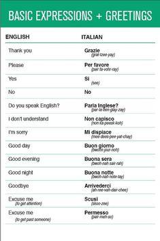 italian basics | Italian - Basic Expressions & Greetings | Flickr - Photo Sharing!