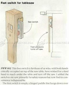 DIY Foot Switch for Table Saw - Table Saw Tips, Jigs and Fixtures - Workshop Solutions, Woodwork, Woodworking, Woodworking Tips, Woodworking Techniques #woodworktechniques