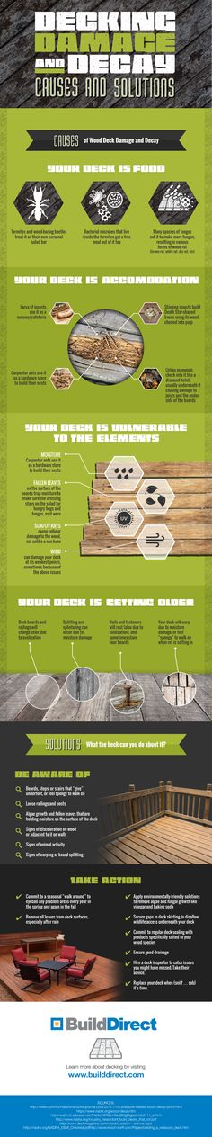 Decking Damage and Decay Causes And Solutions: An Infographic https://www.builddirect.com/blog/decking-damage-and-decay-causes-and-solutions-an-infographic/
