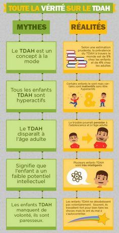TDAH: mythes et réalités! phttp://www.familletdah.com/