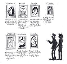 La familia Monstruo - descripciones para leer y comparar con su familia
