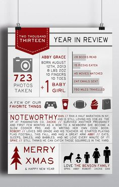 "Custom family infographic showing your ""Year in Review"" - Such a neat idea and a fun keepsake!"