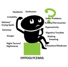 Hypoglycemia Common Symptoms - It's Not all In Your Head!