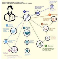 The top 7 successful weekend habits.  Which ones are on your list? ========================= #digitalagency #webdesigner  #designstudio #workfromhome #workfromwhereever #laptoplife  #websitedesign #webdesign #startup #branding #branding101 #advertising #visualstorytelling #boutiquedesign #success #mompreneur #marketing101 #yougotthis #weekend #entrepreneurlife #focus #habits #