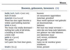 Vocabulary English-Dutch : 'Bouwen, gebouwen, bewoners' (1)