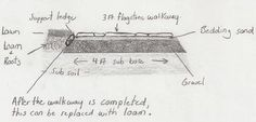 Tips on how to accurately estimate sub base materials for your walkway.