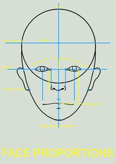 face proportions - Google keresés