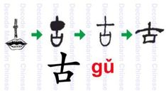 Compound ideographs Archives - Page 3 of 8 - Decode Mandarin Chinese Chinese Words, Chinese Language, Decoding, Learning, Studying, Teaching