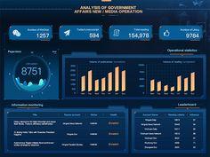 Dashboard Examples, Dashboard Design, Ui Design, Data Analytics, Dashboards, Interface Design, Web Design Inspiration, Data Visualization, Techno