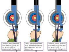 Sight a bow in. ffd095da74720db3c1d7dc7add346aa6.jpg (960×720)