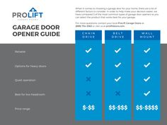 Guide to Garage Door Openers Modern Garage Doors, Residential Garage Doors, Garage Door Colors, Garage Door Design, Quiet Garage Door Opener, Door Ideas, Smart Technologies, Infographics, Things To Come