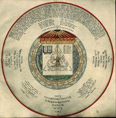 Ces illustrations circulaires viennent du travail du médecin et alchimiste allemand de Heinrich Khunrath. Il est surtout connu pour son traité alchimique Amphithéâtre de la sagesse éternelle dont la première édition a été publiée en 1595 à Hambourg.  Des illustrations de manuscrits d'alchimie - La boite verte