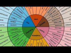 Understanding English adjectives | Canguro English - YouTube