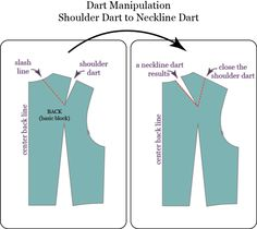 fitting techniques for the neckline, shoulder, and armhole-dart manipulation and gaping correction – In-House Patterns Craft Tutorials, Sewing Tutorials, Sewing Hacks, Sewing Projects, Sewing Tips, Sewing Ideas, Shirt Alterations, Sewing Alterations, Pattern Cutting