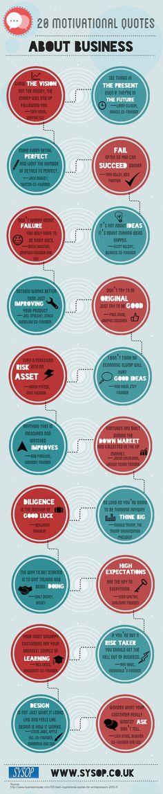 Hola: Una infografía con 20 frases motivadoras para los negocios. Un saludo