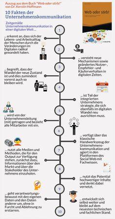 """Als Auszug aus dem Buch (""""Web oder stirb!"""", Seite 73) haben wir aus den """"10 Fakten über Unternehmenskommunikation in digitalen Zeiten"""" folgende Infografik erstellt"""