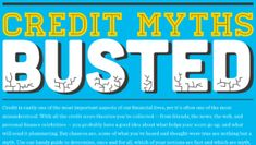 Think you're pretty savvy and understand how your credit score works? Take a look at Credit Sesame's latest infographic and put your credit score knowledge to the test! Find out if what you know is fact, or myth when it comes to your credit scores in this info graphic on Credit Myths Busted.