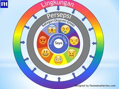 Untuk suatu kejadian yang sama, emosi dapat dimunculkan berbeda sesuai dengan persepsi yang orang tangkap. Miliki berbagai sudut pandang untuk menciptakan persepsi terbaik. Menjadi pribadi yang lebih baik, dan pahami peran manusia diciptakan.