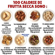 100 Calories in Nuts Hands up if you love nuts.Eating nuts as part of a healthy die 100 Calories, Nuts Calories, Healthy Meal Prep, Healthy Snacks, Healthy Fats, Healthy Eating Facts, Protein Snacks, Healthy Breakfasts, Health Eating