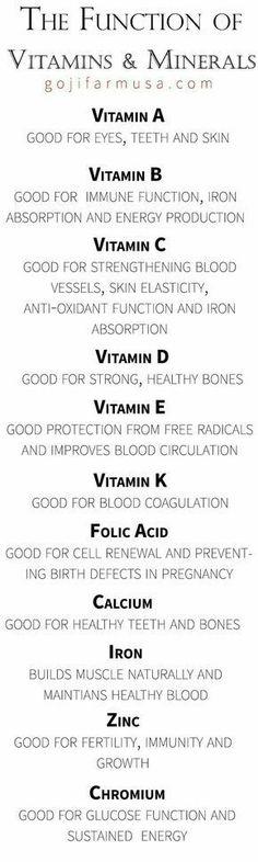 A função das vitaminas e minerais. #Dietingtipsforweightloss
