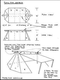 Geteld tent pattern Not garb but worth the pin  sc 1 st  Pinterest & How to build a Viking A Frame tent with instructions pictures ...