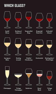 Welches Glas zu welchem Wein?