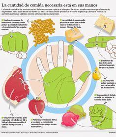 El secreto de las porciones de comida, para tener el peso ideal.