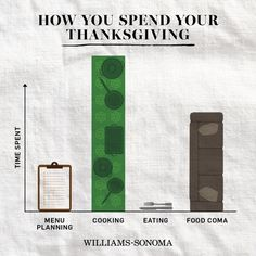 Thanksgiving infogra