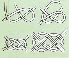 Węzły makramowe