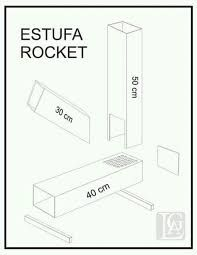 Resultado de imagen para medidas rocket stove