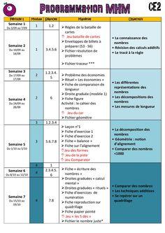 M.H.M : La Méthode Heuristique de Mathématiques Cycle 3, Fractions, Classroom, Teaching, School, Ballet Flats, Gray, Learn Math, Everything