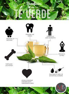 #Infografía Conoce los beneficios del té verde. #MBHealth