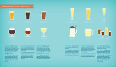 """Really nicely illustrated book about brewing your own beer. This also doubles as a poster i would """"want to hang"""" Beer Infographic, Infographics, Craft Beer Glasses, Beer Glassware, Brew Your Own Beer, Brewery Design, Beer Art, More Beer, Best Beer"""