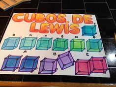 Cubo cubo cubo