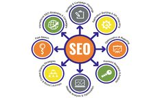When it comes to choose best SEO service provider in India, the name of VOW Technologies comes on the top.