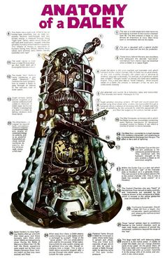 "Anatomy of a Dalek    Now, what would be an awesome idea is if we could develop an ""Operation"" styled board game with a Dalek instead of a human that screams ""exterminate"" whenever you screw up."