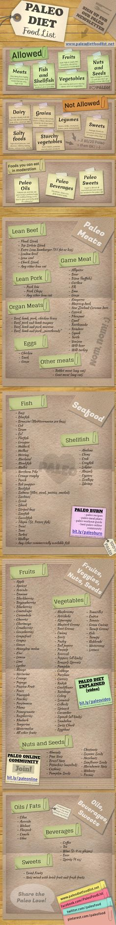 paleo-diet-food-list-infographic