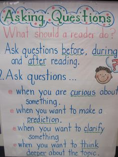 Asking Questions Anchor Chart. This shows students the times when asking questions are appropriate in reading. Students should be aware that they can ask questions at any point in reading: before, during, and after.
