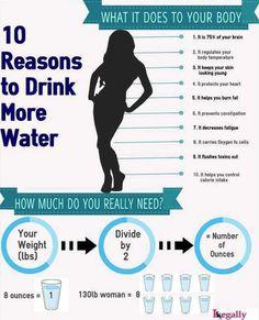 Push-Ups & Yogurt Cups: 10 Reasons to Drink More Water