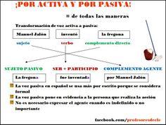voz pasiva Ap Spanish, Spanish Class, Teaching Spanish, Teacher Notebook, Languages, Grammar, Ideas Para, Wise Words, Novels
