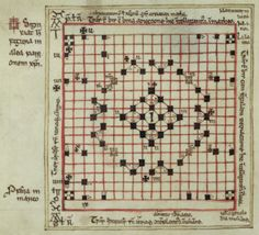 This manuscript from about 1140 depicts a game from the time of King Athelstan…