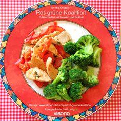 Putenschnitzel mit Tomaten und Brokkoli