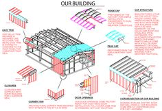 The optimal design of Portal Frame_Steel Structure| Workshop Warehouse – Xinguangzheng