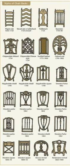 50 Amazingly Clever Cheat Sheets To Simplify Home Decorating Projects - Page 2 of 5 - DIY & Crafts