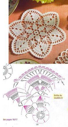 Not Your Grandma's Doily – Perfectly Purple Crochet Doily – Free Pattern Ikke din bestemors Doily - Perfekt Lilla Heklet Doily - Gratis Mønster - Scribble & Stitch Free Crochet Doily Patterns, Crochet Coaster Pattern, Crochet Doily Diagram, Crochet Circles, Crochet Motif, Crochet Designs, Knitting Patterns, Free Pattern, Diy Crochet Doilies