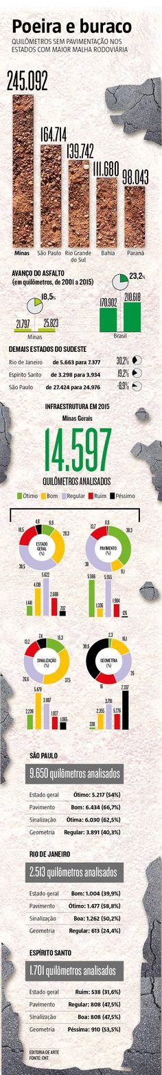Conceição do Mato Dentro e Serro são ligados por 59 quilômetros da MG-010. Em 26…