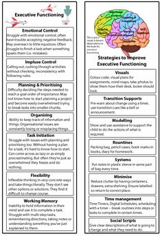 The One Thing I Wish I knew YEARS ago… | Sue Larkey Executive Functioning, I Wish I Knew, Prioritize, In My Feelings, I Know, The One, How To Plan, Asd