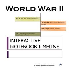 The World War II notebook timeline provides students a visual way to explore the events of World War II and in particular the way alliances change over the course of the war.  Students use pre-made timeline cards to attribute events to sides.  Students then color code the events, showing how alliances were fluid.